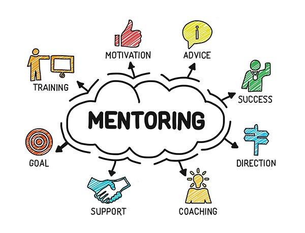 Graphic with the word Mentoring in the middle surrounded by Training, Motivation, Advice, Success, Direction, Coaching, Support, and Goal