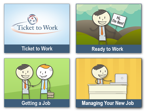 Illustrations of the 4 phases of the Ticket to Work program