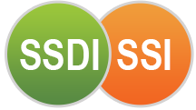 icons for SSDI and SSI