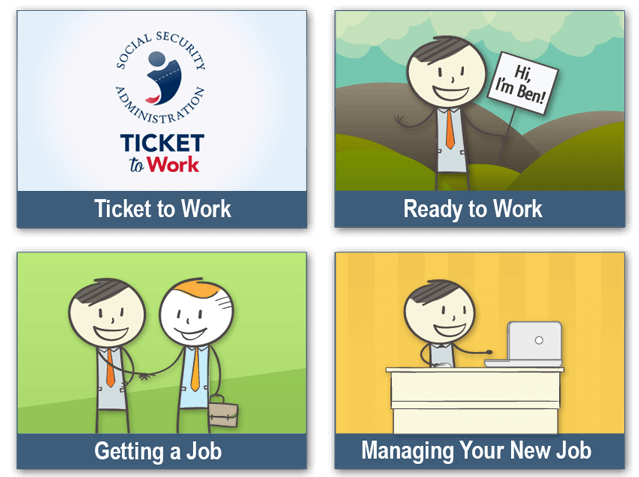 image of one of the tutorial models that includes: Ticket to Work, Ready to Work, Getting a Job and Managing Your New Job